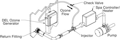 spa-ozone-installation-small.jpg